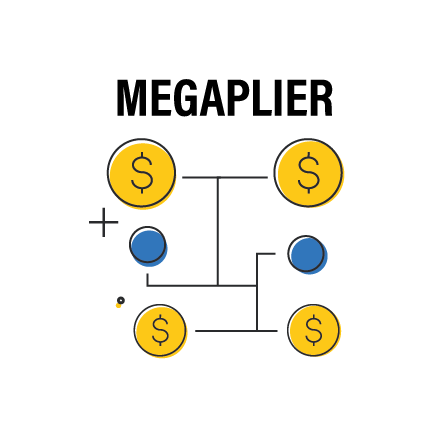 What Is the Mega Millions Megaplier?